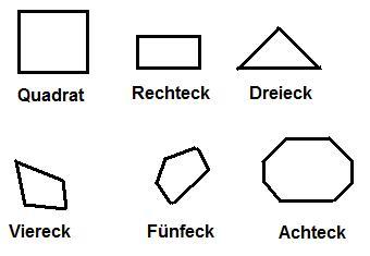 Geometrie Grundschule
