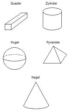 Geometrische Körper Quader Zylinder Kugel Pyramide Etc