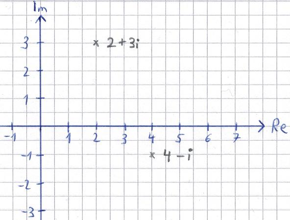 Nullstellen Berechnen Komplexe Zahlen : komplexe zahlen grundlagen ~ Themetempest.com Abrechnung