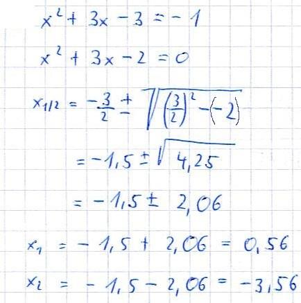 PQ Formel Aufgaben und Lösungen