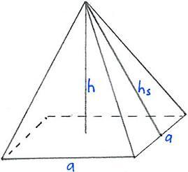 Pyramide Oberfläche