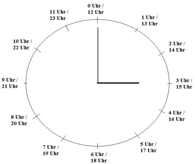 Uhrzeiger vorlage  Uhr lesen lernen